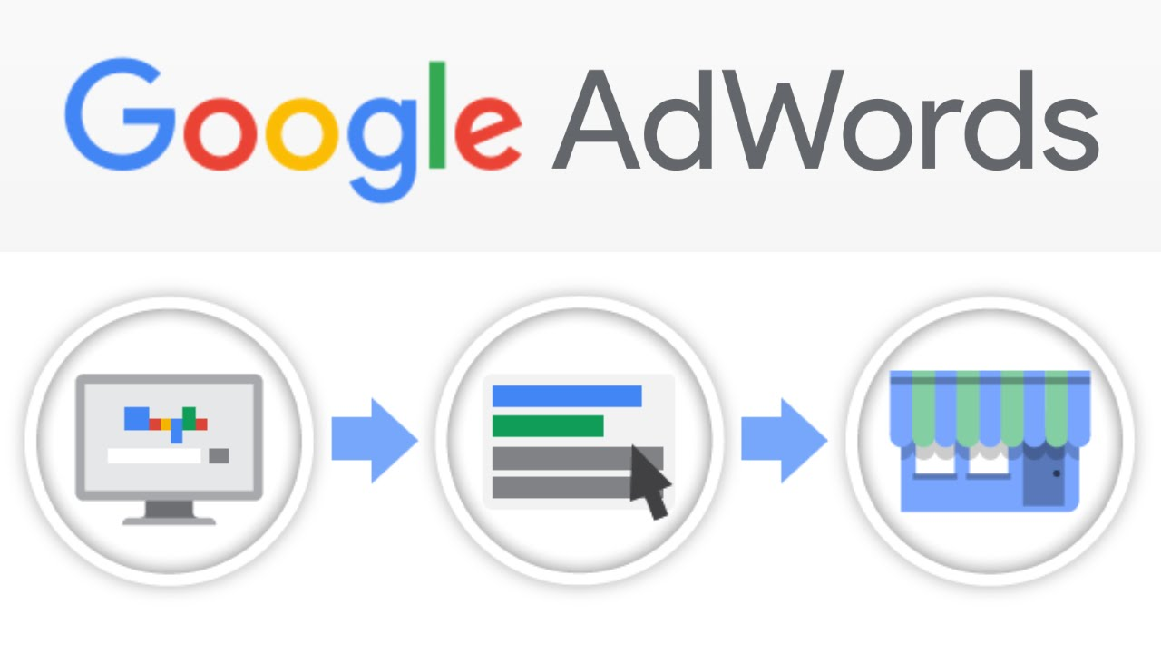 ¿Conoces de cerca las ventajas de Google Adwords?
